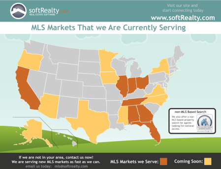 MLS Markets we Serve
